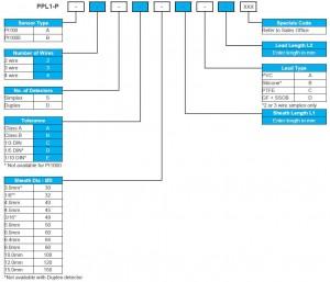 PPL1-P part numbering