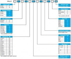 PPL6-P part numbering