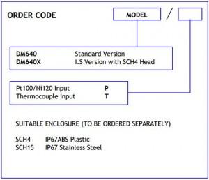 DM640 ordering code